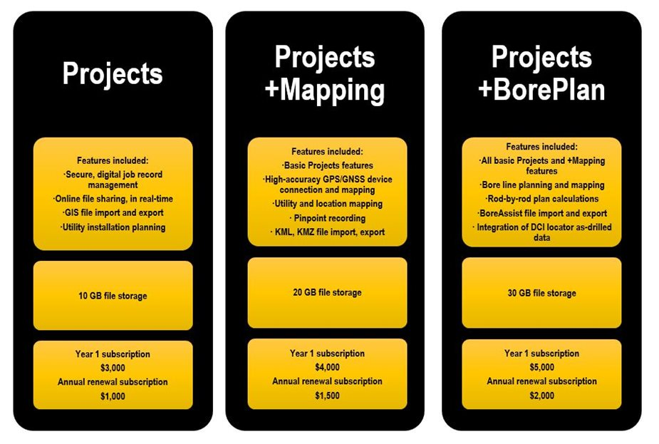 Confronto suite Projects(2).JPG